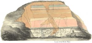 Picture of Crag at Bramerton 1824